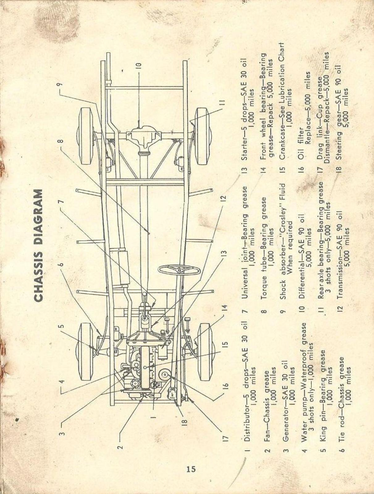 Crosley Engine Diagram Free Wiring For You Library Rh 28 Floridaamateurradio Org Cars