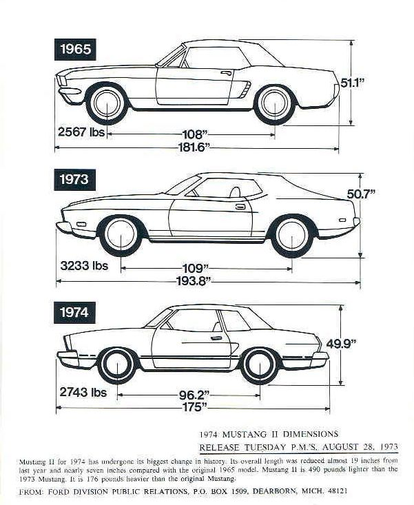 Ford Mustang Dimensions