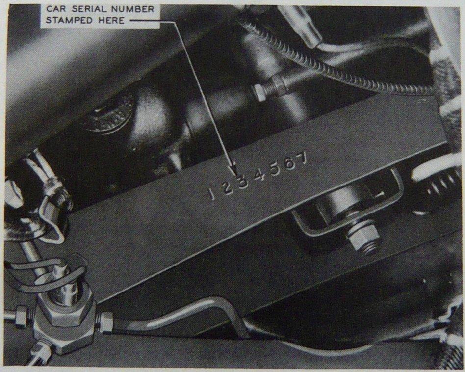 AutomotiveTimelines blog » General Motors Vehicle Identification ...